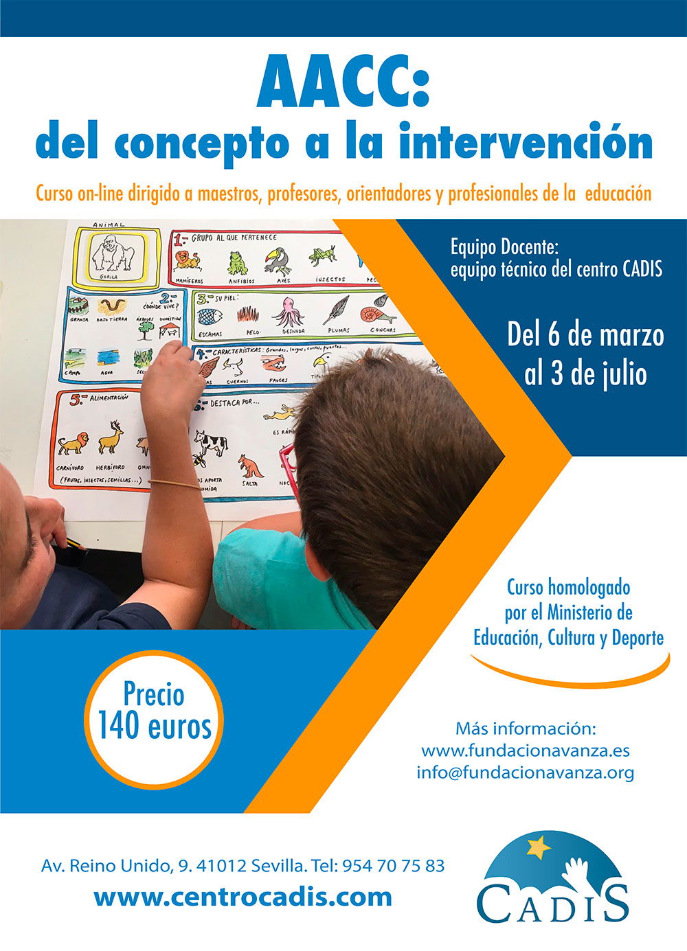 cartel-del-concepto-a-la-intervencion